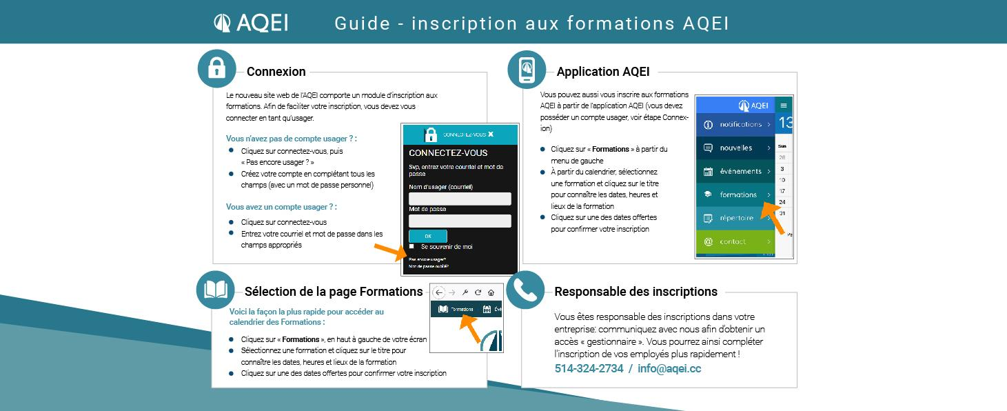 Guide - inscription aux formations AQEI 2018